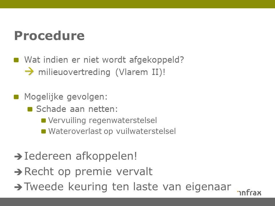 Procedure  Wat indien er niet wordt afgekoppeld.  milieuovertreding (Vlarem II).