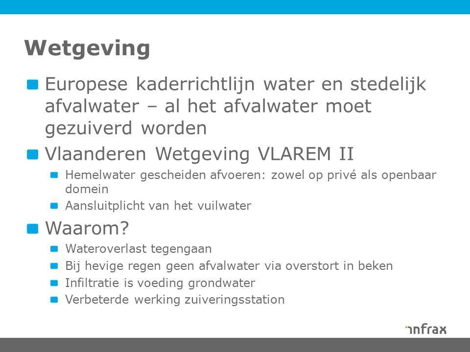 Wetgeving Europese kaderrichtlijn water en stedelijk afvalwater – al het afvalwater moet gezuiverd worden Vlaanderen Wetgeving VLAREM II Hemelwater gescheiden afvoeren: zowel op privé als openbaar domein Aansluitplicht van het vuilwater Waarom.