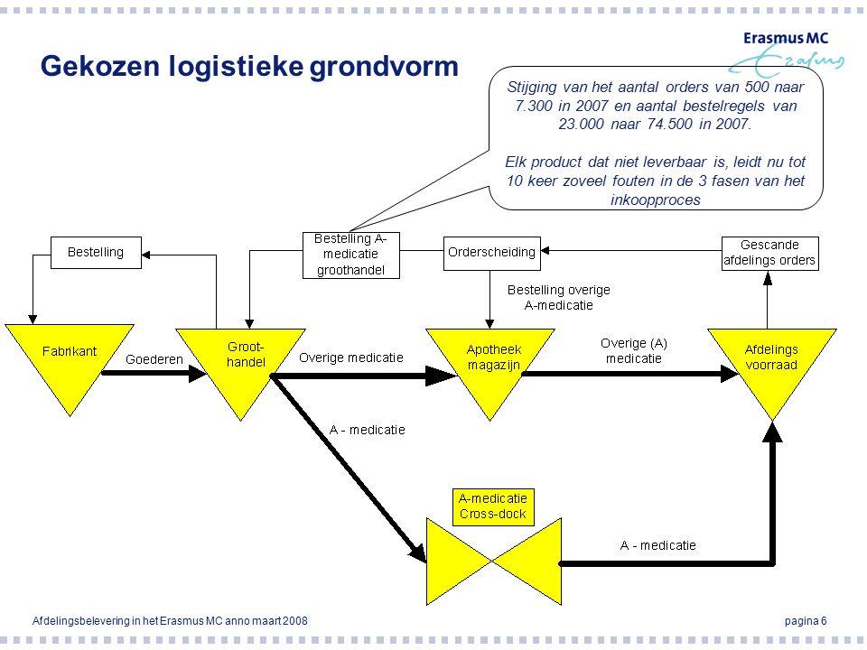 Afdelingsbelevering in het Erasmus MC anno maart 2008pagina 7 Verbeteren kwaliteit logistieke dienstverlening  Relatief vaak nee-verkopen: wat is de oplossing.
