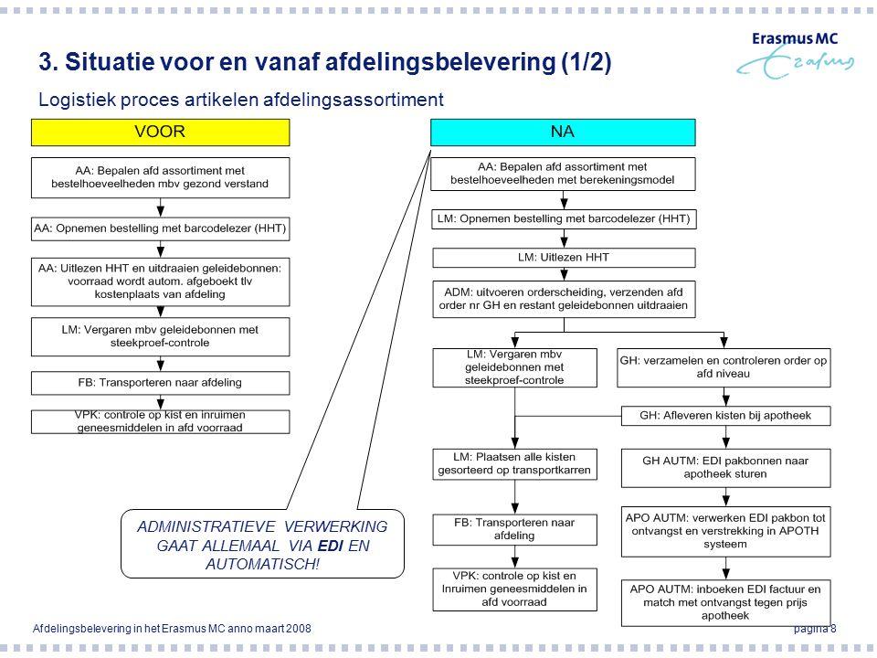Afdelingsbelevering in het Erasmus MC anno maart 2008pagina 8 3.