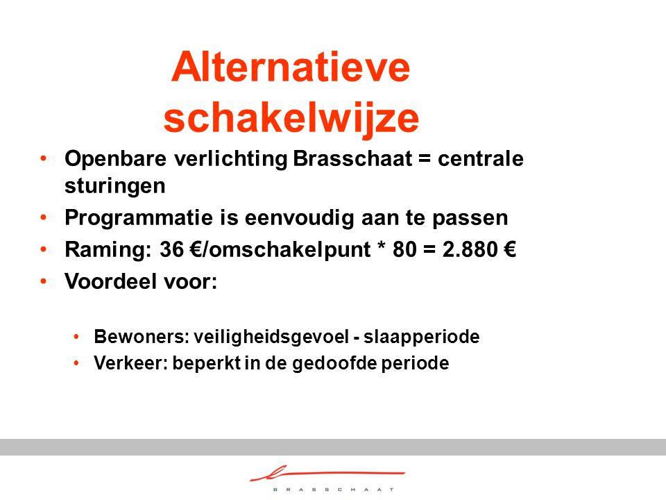 Alternatieve schakelwijze Openbare verlichting Brasschaat = centrale sturingen Programmatie is eenvoudig aan te passen Raming: 36 €/omschakelpunt * 80
