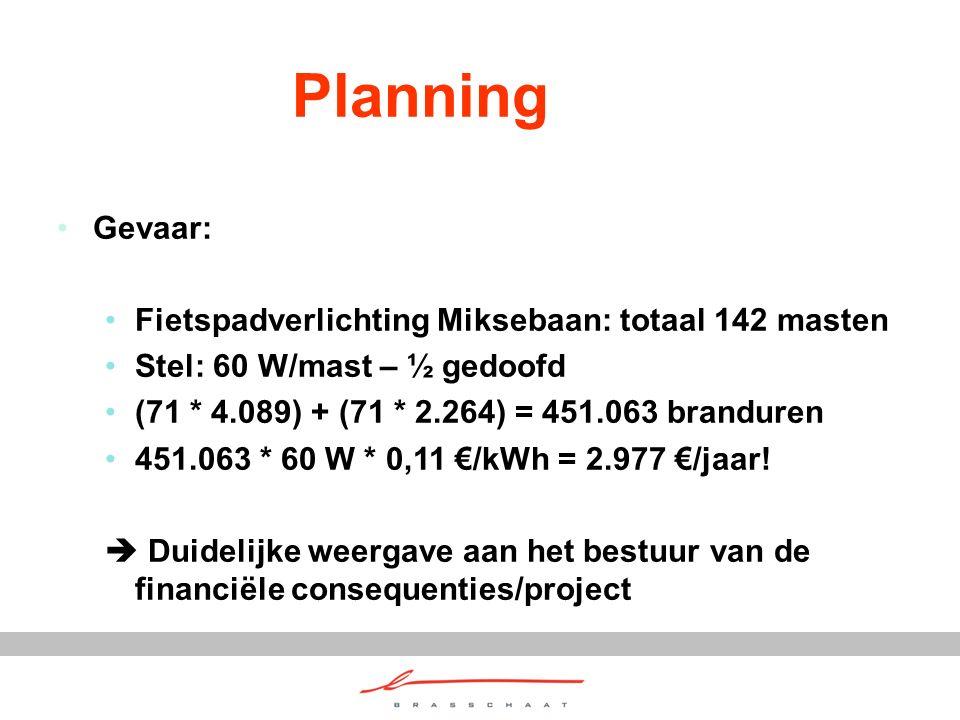 Planning Gevaar: Fietspadverlichting Miksebaan: totaal 142 masten Stel: 60 W/mast – ½ gedoofd (71 * 4.089) + (71 * 2.264) = 451.063 branduren 451.063 * 60 W * 0,11 €/kWh = 2.977 €/jaar.