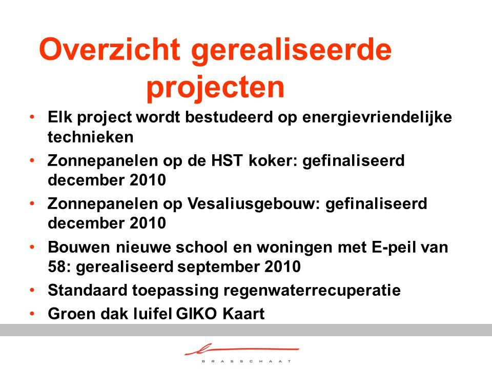Overzicht gerealiseerde projecten Elk project wordt bestudeerd op energievriendelijke technieken Zonnepanelen op de HST koker: gefinaliseerd december