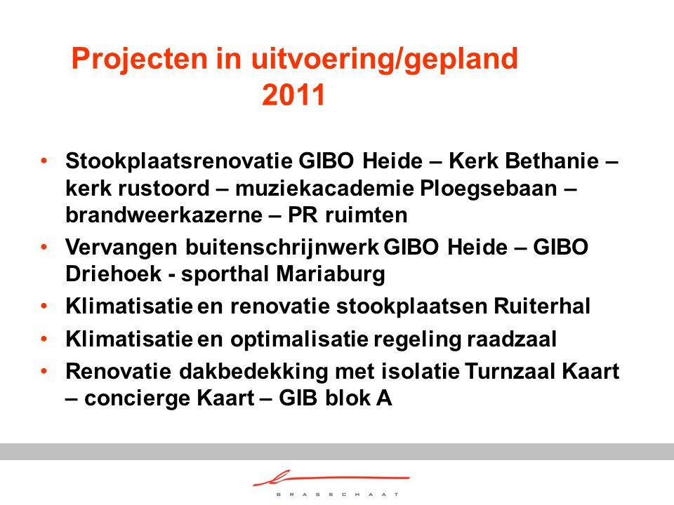 Projecten in uitvoering/gepland 2011 Stookplaatsrenovatie GIBO Heide – Kerk Bethanie – kerk rustoord – muziekacademie Ploegsebaan – brandweerkazerne –
