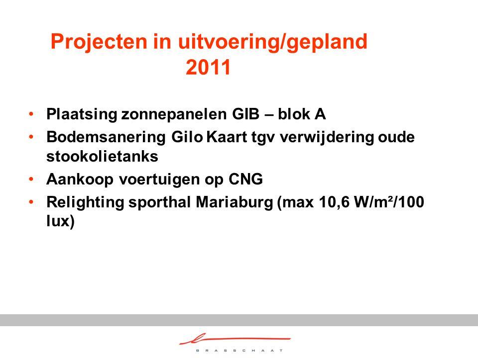 Projecten in uitvoering/gepland 2011 Plaatsing zonnepanelen GIB – blok A Bodemsanering Gilo Kaart tgv verwijdering oude stookolietanks Aankoop voertuigen op CNG Relighting sporthal Mariaburg (max 10,6 W/m²/100 lux)
