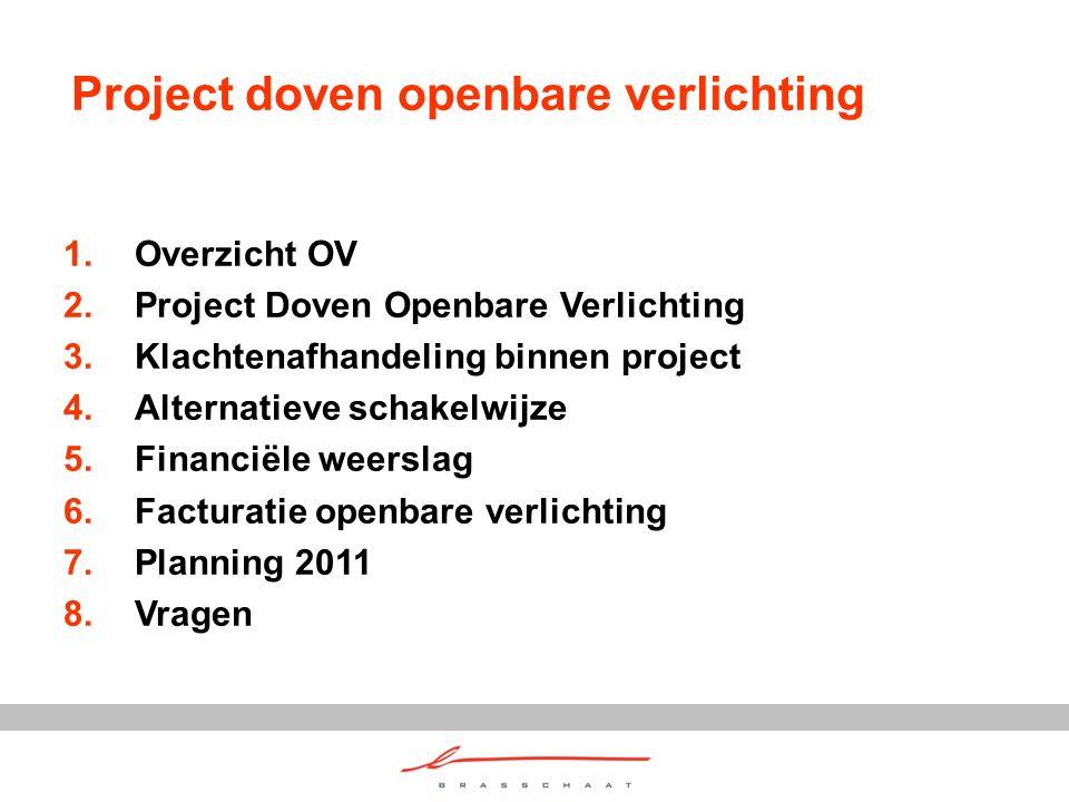 Project doven openbare verlichting 1.Overzicht OV 2.Project Doven Openbare Verlichting 3.Klachtenafhandeling binnen project 4.Alternatieve schakelwijz