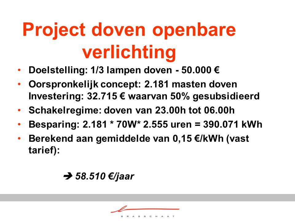 Project doven openbare verlichting Doelstelling: 1/3 lampen doven - 50.000 € Oorspronkelijk concept: 2.181 masten doven Investering: 32.715 € waarvan 50% gesubsidieerd Schakelregime: doven van 23.00h tot 06.00h Besparing: 2.181 * 70W* 2.555 uren = 390.071 kWh Berekend aan gemiddelde van 0,15 €/kWh (vast tarief):  58.510 €/jaar