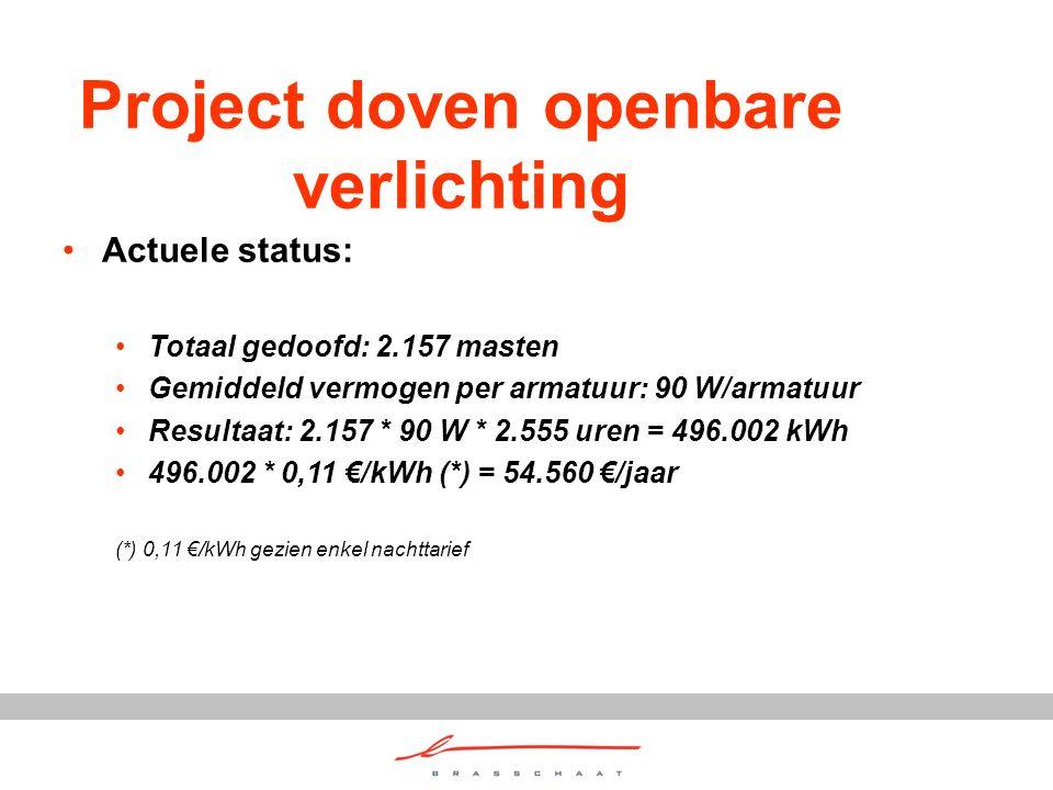 Project doven openbare verlichting Actuele status: Totaal gedoofd: 2.157 masten Gemiddeld vermogen per armatuur: 90 W/armatuur Resultaat: 2.157 * 90 W * 2.555 uren = 496.002 kWh 496.002 * 0,11 €/kWh (*) = 54.560 €/jaar (*) 0,11 €/kWh gezien enkel nachttarief