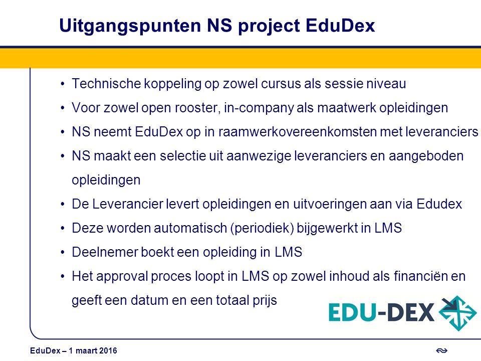 Uitgangspunten NS project EduDex Technische koppeling op zowel cursus als sessie niveau Voor zowel open rooster, in-company als maatwerk opleidingen N