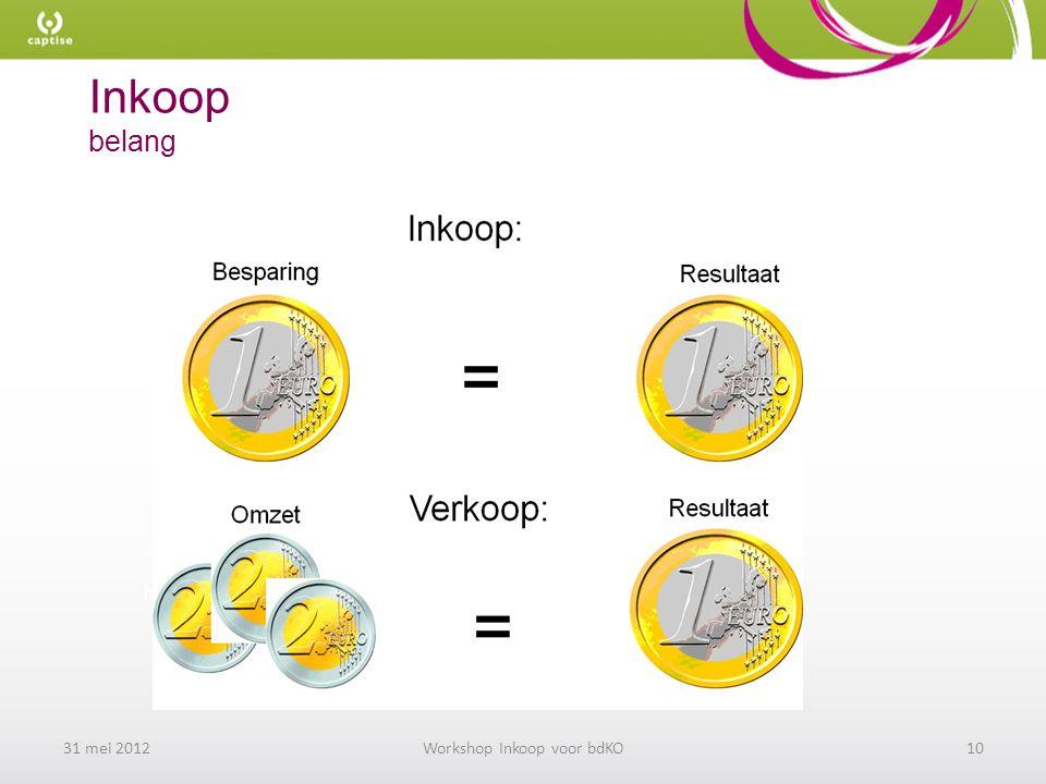Inkoop belang 31 mei 2012Workshop Inkoop voor bdKO10