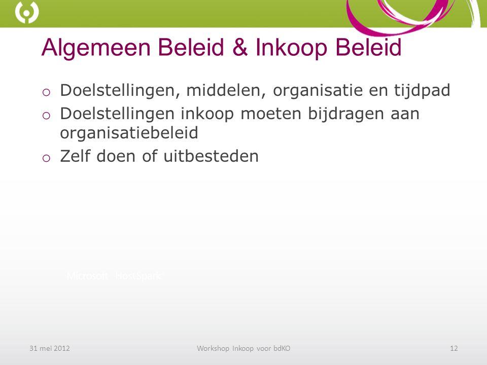Algemeen Beleid & Inkoop Beleid o Doelstellingen, middelen, organisatie en tijdpad o Doelstellingen inkoop moeten bijdragen aan organisatiebeleid o Zelf doen of uitbesteden 31 mei 2012Workshop Inkoop voor bdKO12