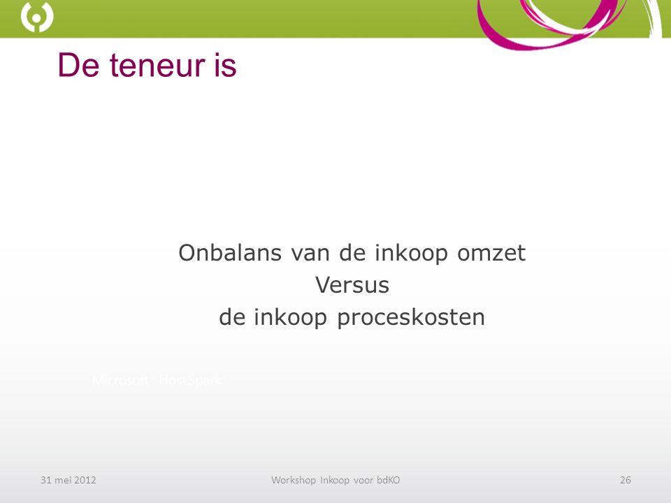 De teneur is Onbalans van de inkoop omzet Versus de inkoop proceskosten 31 mei 2012Workshop Inkoop voor bdKO26