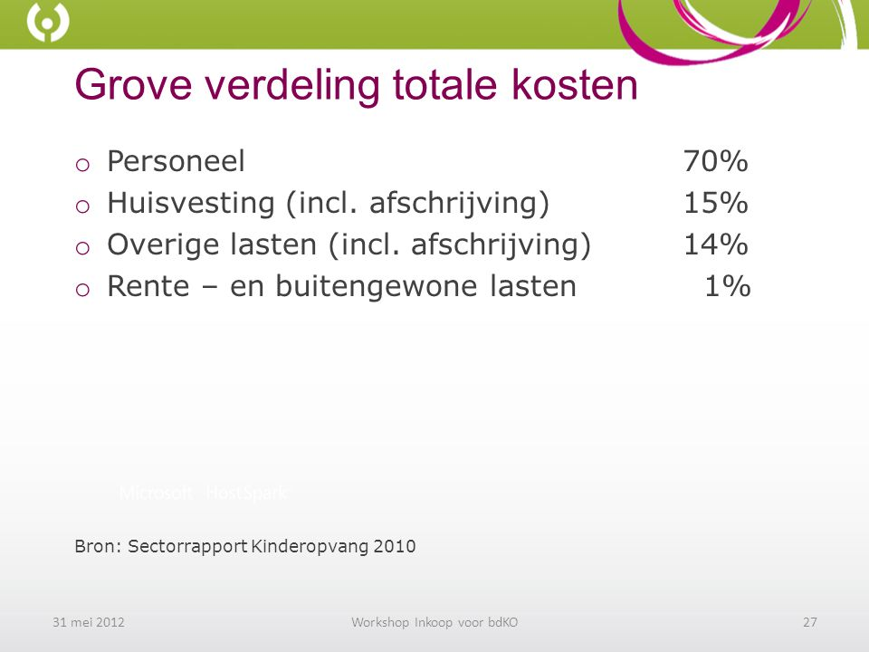 Grove verdeling totale kosten o Personeel70% o Huisvesting (incl.