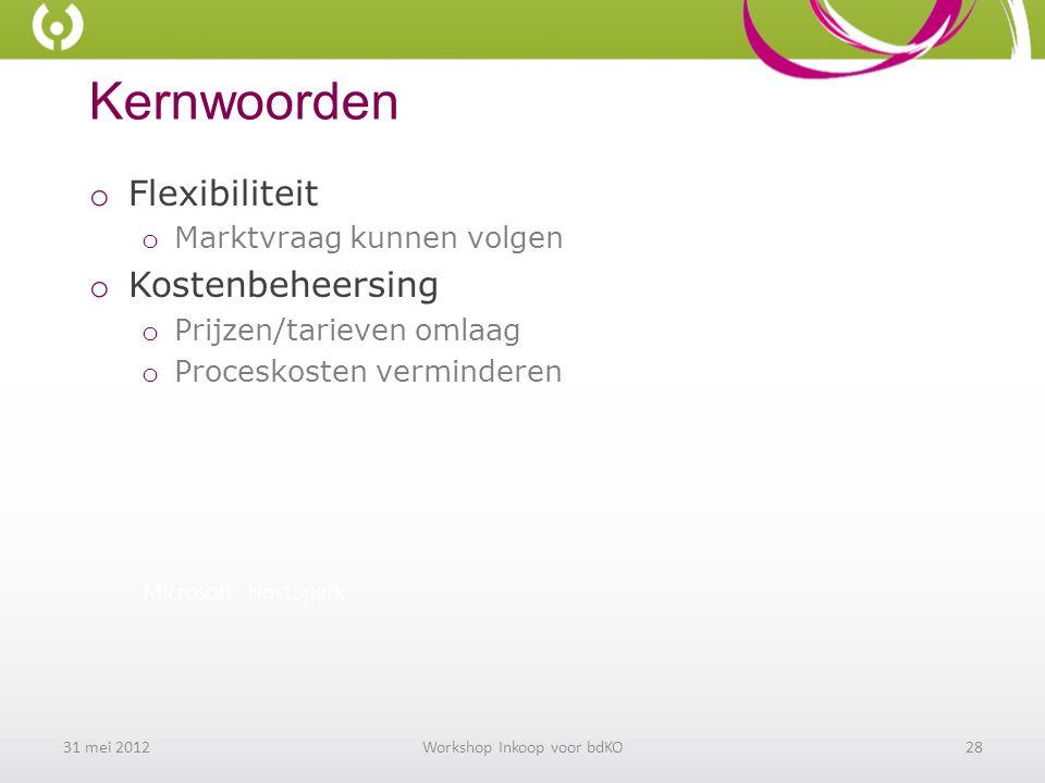 Kernwoorden o Flexibiliteit o Marktvraag kunnen volgen o Kostenbeheersing o Prijzen/tarieven omlaag o Proceskosten verminderen 31 mei 2012Workshop Inkoop voor bdKO28