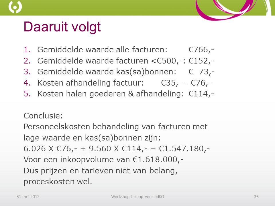 Daaruit volgt 1.Gemiddelde waarde alle facturen:€766,- 2.Gemiddelde waarde facturen <€500,-:€152,- 3.Gemiddelde waarde kas(sa)bonnen:€ 73,- 4.Kosten afhandeling factuur:€35,- - €76,- 5.Kosten halen goederen & afhandeling:€114,- Conclusie: Personeelskosten behandeling van facturen met lage waarde en kas(sa)bonnen zijn: 6.026 X €76,- + 9.560 X €114,- = €1.547.180,- Voor een inkoopvolume van €1.618.000,- Dus prijzen en tarieven niet van belang, proceskosten wel.