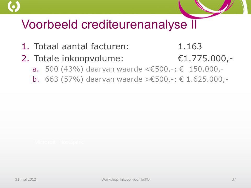 Voorbeeld crediteurenanalyse II 1.Totaal aantal facturen: 1.163 2.Totale inkoopvolume: €1.775.000,- a.500 (43%) daarvan waarde <€500,-: € 150.000,- b.663 (57%) daarvan waarde >€500,-: € 1.625.000,- 31 mei 2012Workshop Inkoop voor bdKO37