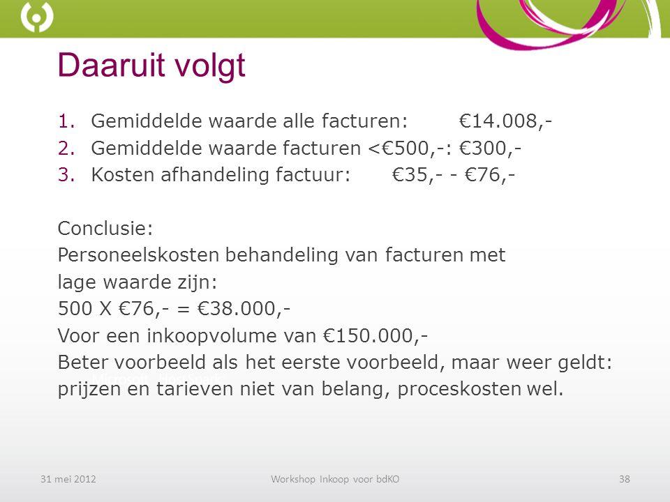 Daaruit volgt 1.Gemiddelde waarde alle facturen:€14.008,- 2.Gemiddelde waarde facturen <€500,-:€300,- 3.Kosten afhandeling factuur:€35,- - €76,- Conclusie: Personeelskosten behandeling van facturen met lage waarde zijn: 500 X €76,- = €38.000,- Voor een inkoopvolume van €150.000,- Beter voorbeeld als het eerste voorbeeld, maar weer geldt: prijzen en tarieven niet van belang, proceskosten wel.