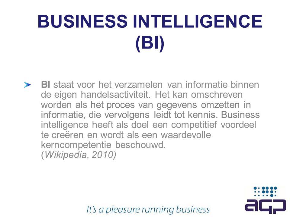 BI staat voor het verzamelen van informatie binnen de eigen handelsactiviteit.