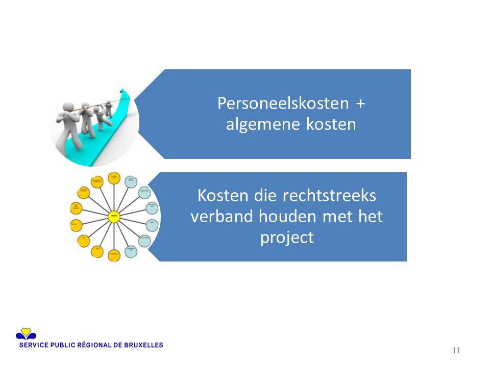 Personeelskosten + algemene kosten Kosten die rechtstreeks verband houden met het project 11