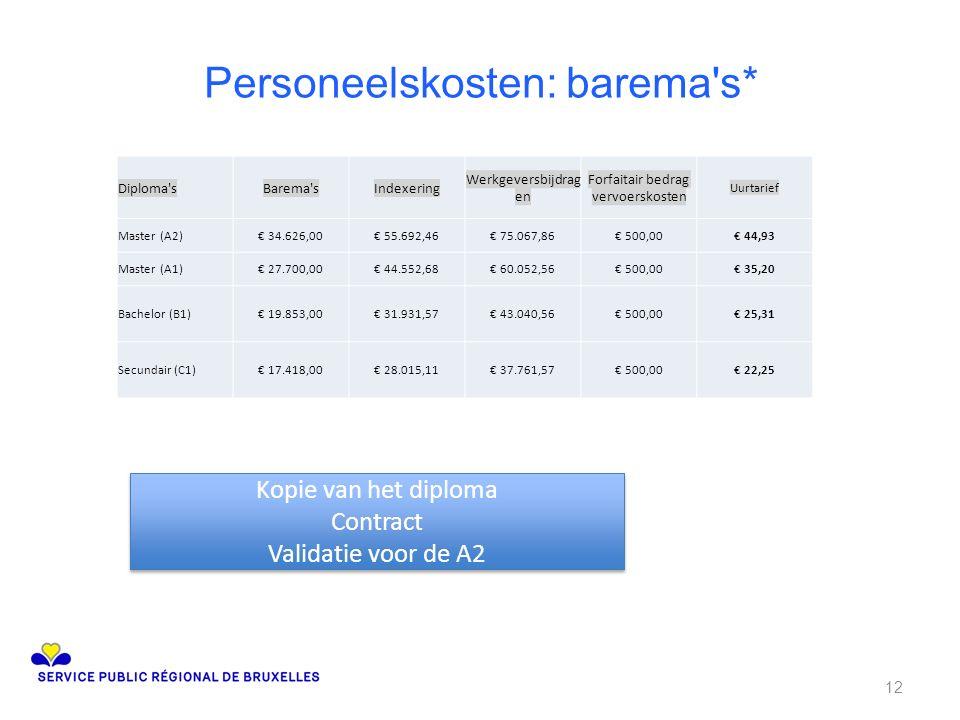 Personeelskosten: barema s* Diploma sBarema sIndexering Werkgeversbijdrag en Forfaitair bedrag vervoerskosten Uurtarief Master (A2)€ 34.626,00€ 55.692,46€ 75.067,86€ 500,00€ 44,93 Master (A1)€ 27.700,00€ 44.552,68€ 60.052,56€ 500,00€ 35,20 Bachelor (B1)€ 19.853,00€ 31.931,57€ 43.040,56€ 500,00€ 25,31 Secundair (C1)€ 17.418,00€ 28.015,11€ 37.761,57€ 500,00€ 22,25 Kopie van het diploma Contract Validatie voor de A2 Kopie van het diploma Contract Validatie voor de A2 12