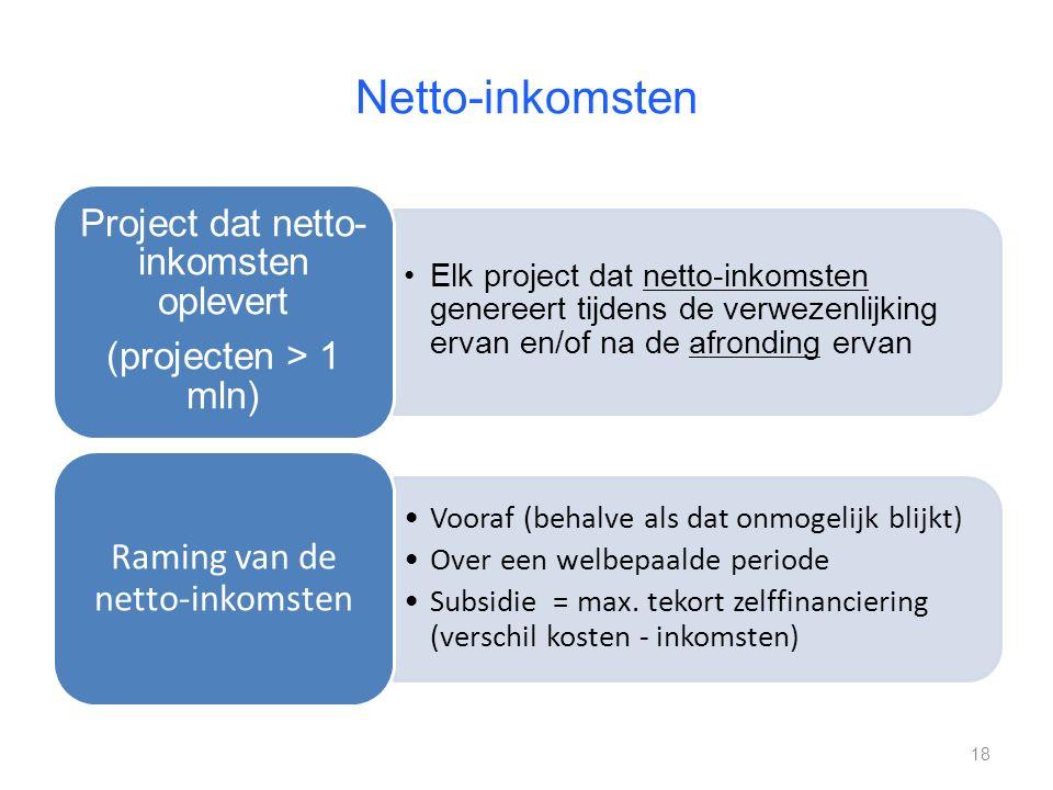 Netto-inkomsten Elk project dat netto-inkomsten genereert tijdens de verwezenlijking ervan en/of na de afronding ervan Project dat netto- inkomsten oplevert (projecten > 1 mln) Vooraf (behalve als dat onmogelijk blijkt) Over een welbepaalde periode Subsidie = max.