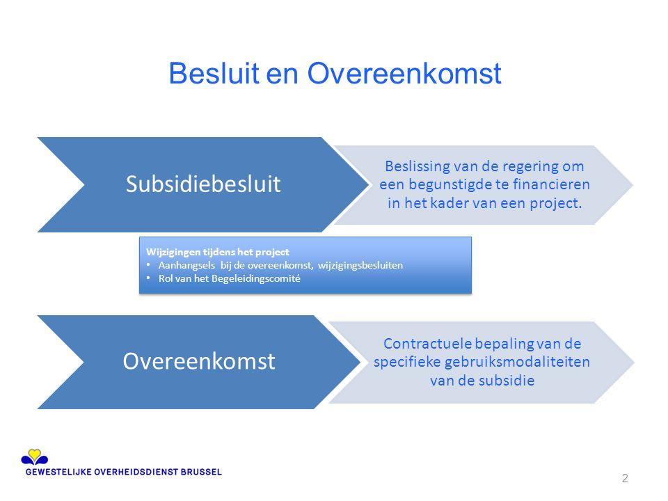 Besluit en Overeenkomst Subsidiebesluit Beslissing van de regering om een begunstigde te financieren in het kader van een project. Overeenkomst Contra