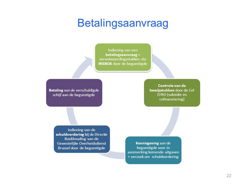 Betalingsaanvraag Indiening van een betalingsaanvraag + verantwoordingsstukken via IRISBOX door de begunstigde Controle van de bewijsstukken door de Cel EFRO (subsidie en cofinanciering) Kennisgeving aan de begunstigde voor in aanmerking komende uitgaven + verzoek om schuldvordering Indiening van de schuldvordering bij de Directie Boekhouding van de Gewestelijke Overheidsdienst Brussel door de begunstigde Betaling van de verschuldigde schijf aan de begunstigde 22