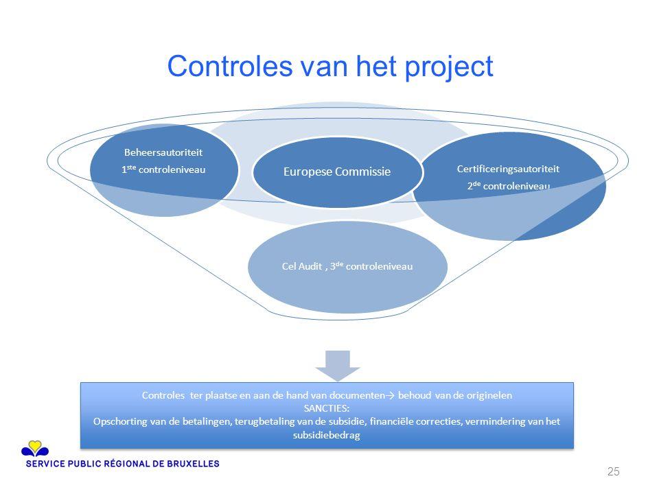 Controles van het project Cel Audit, 3 de controleniveau Beheersautoriteit 1 ste controleniveau Certificeringsautoriteit 2 de controleniveau Europese