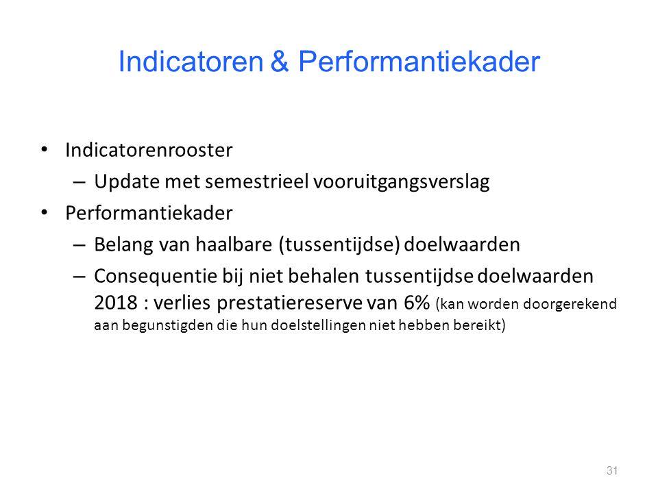Indicatoren & Performantiekader Indicatorenrooster – Update met semestrieel vooruitgangsverslag Performantiekader – Belang van haalbare (tussentijdse) doelwaarden – Consequentie bij niet behalen tussentijdse doelwaarden 2018 : verlies prestatiereserve van 6% (kan worden doorgerekend aan begunstigden die hun doelstellingen niet hebben bereikt) 31