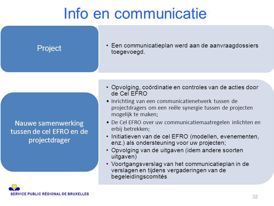 Info en communicatie Een communicatieplan werd aan de aanvraagdossiers toegevoegd. Project Opvolging, coördinatie en controles van de acties door de C