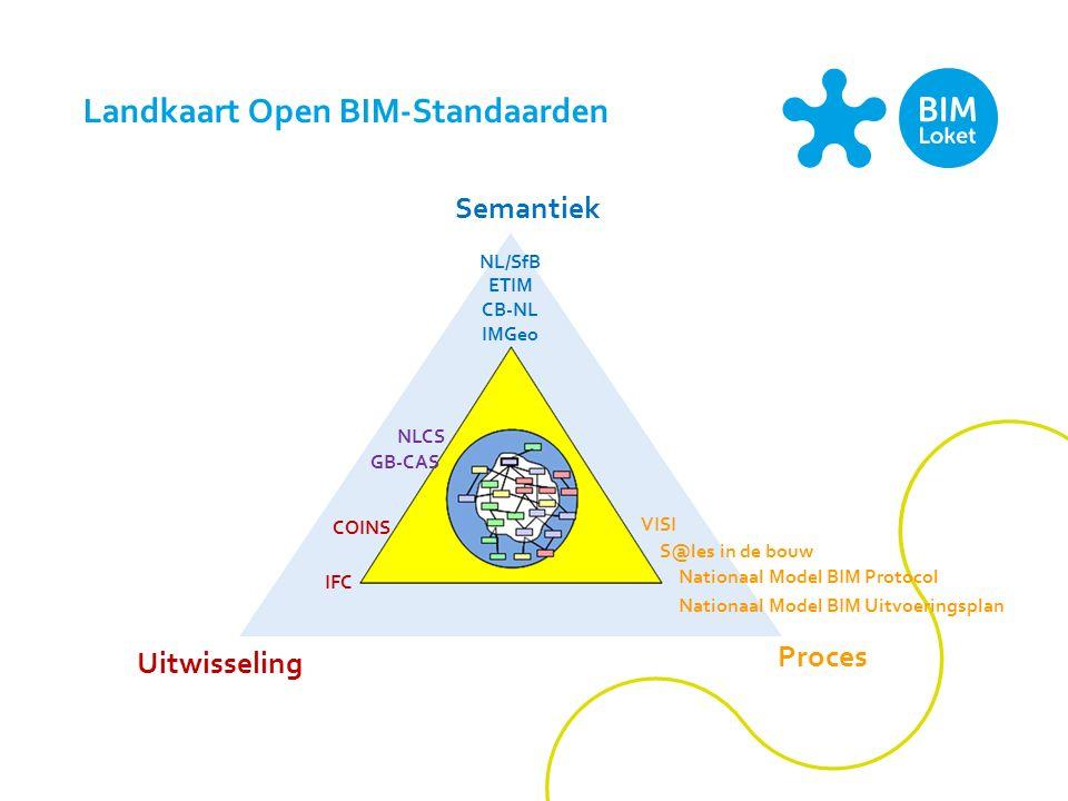 Landkaart Open BIM-Standaarden 5 Semantiek Proces Uitwisseling NL/SfB ETIM CB-NL IMGeo COINS IFC NLCS GB-CAS Nationaal Model BIM Protocol Nationaal Model BIM Uitvoeringsplan S@les in de bouw VISI