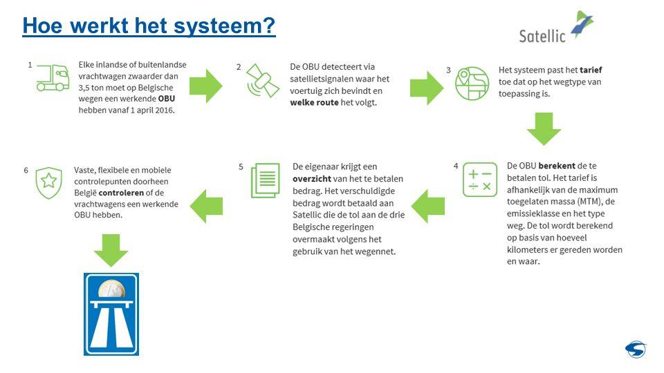 Hoe werkt het systeem?