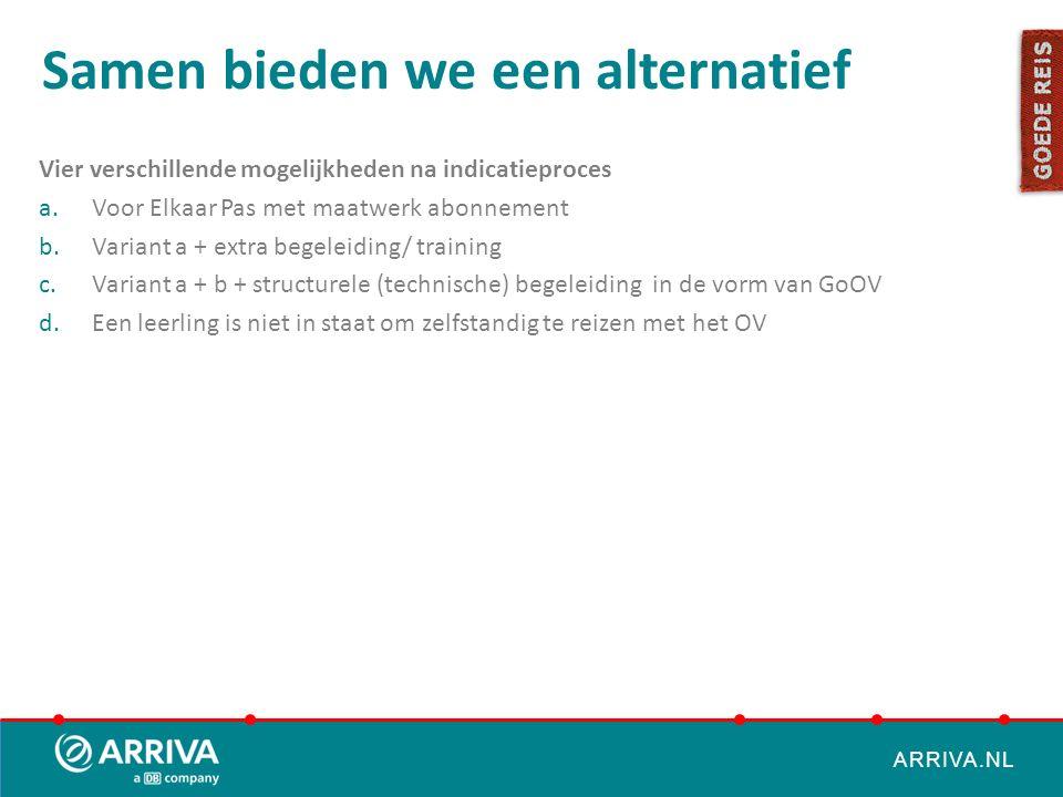 ARRIVA.NL Samen bieden we een alternatief Vier verschillende mogelijkheden na indicatieproces a.Voor Elkaar Pas met maatwerk abonnement b.Variant a +