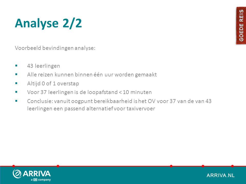 ARRIVA.NL Analyse 2/2 Voorbeeld bevindingen analyse:  43 leerlingen  Alle reizen kunnen binnen één uur worden gemaakt  Altijd 0 of 1 overstap  Voo