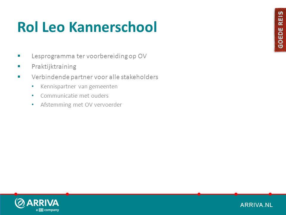 ARRIVA.NL Rol Leo Kannerschool  Lesprogramma ter voorbereiding op OV  Praktijktraining  Verbindende partner voor alle stakeholders Kennispartner va