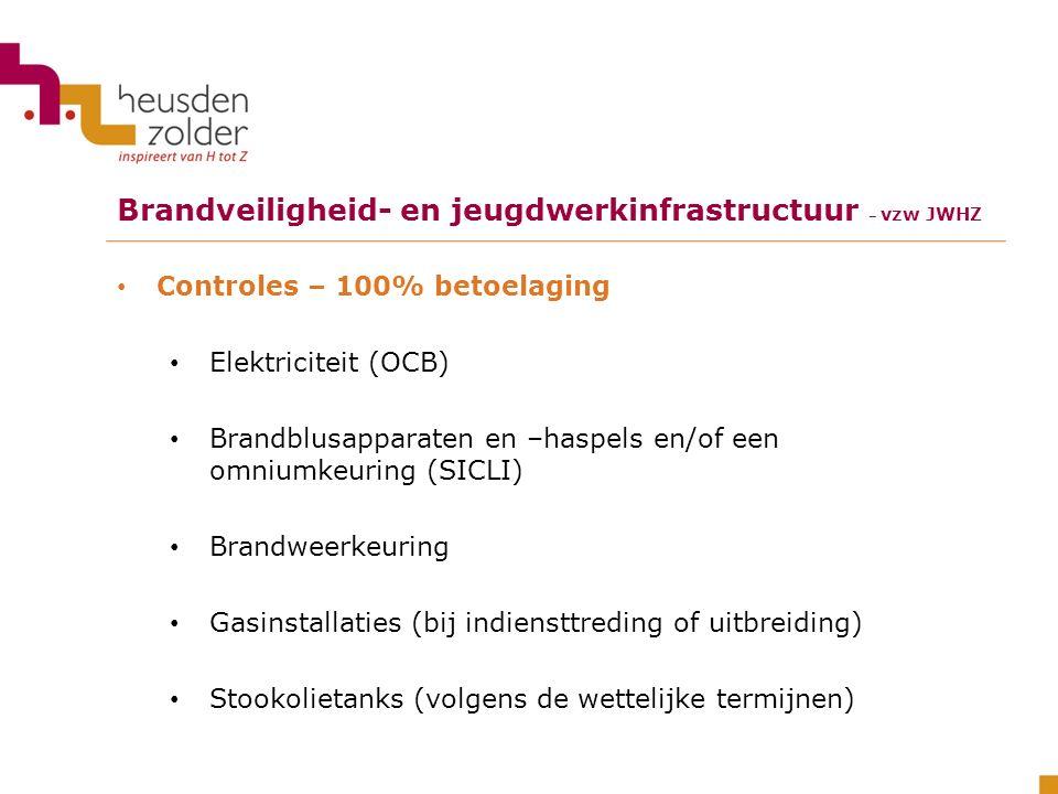 Brandveiligheidswerken – 90% betoelaging – met een maximum factuurbedrag van € 6.655,00 incl.
