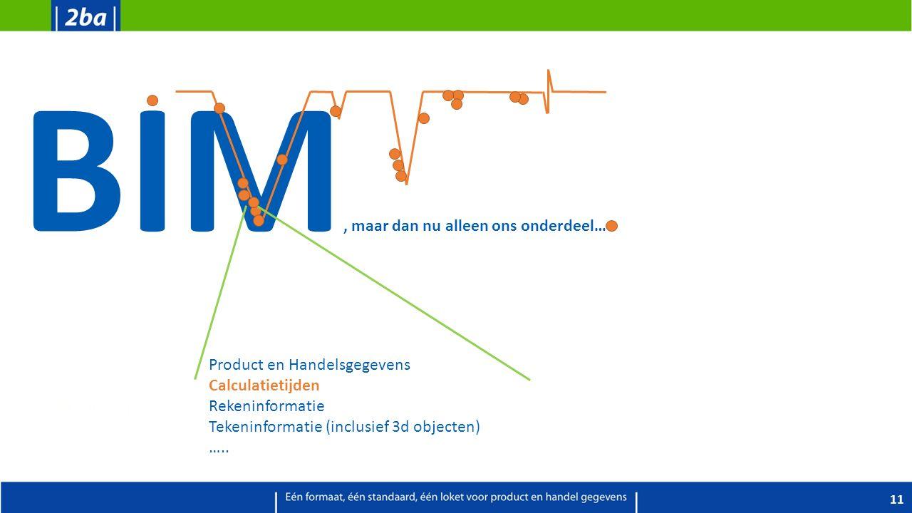 11 BIM, maar dan nu alleen ons onderdeel… Product en Handelsgegevens Calculatietijden Rekeninformatie Tekeninformatie (inclusief 3d objecten) …..