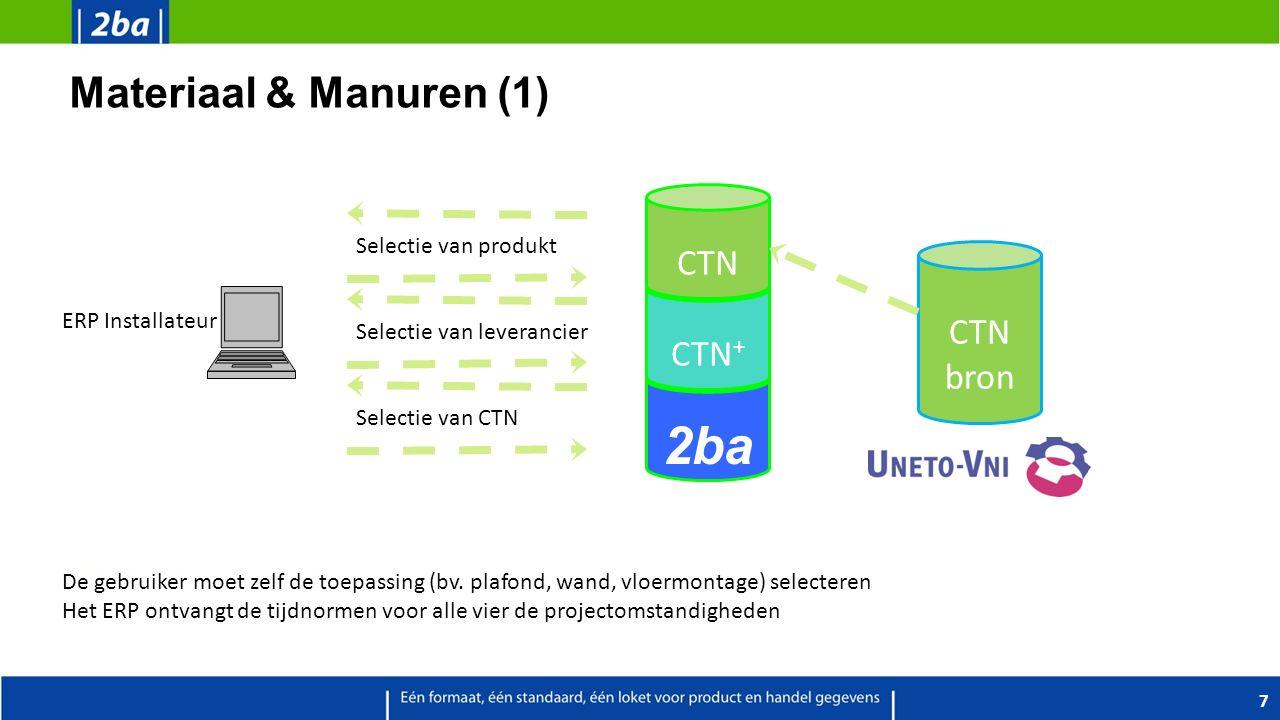 Materiaal & Manuren (1) 7 CTN bron 2ba CTN + CTN ERP Installateur Selectie van produkt Selectie van leverancier Selectie van CTN De gebruiker moet zelf de toepassing (bv.