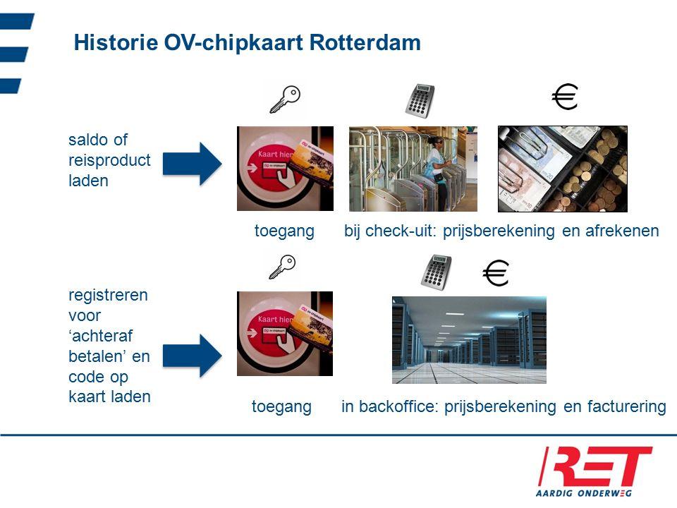 Historie OV-chipkaart Rotterdam saldo of reisproduct laden toegang bij check-uit: prijsberekening en afrekenen registreren voor 'achteraf betalen' en code op kaart laden toegang in backoffice: prijsberekening en facturering