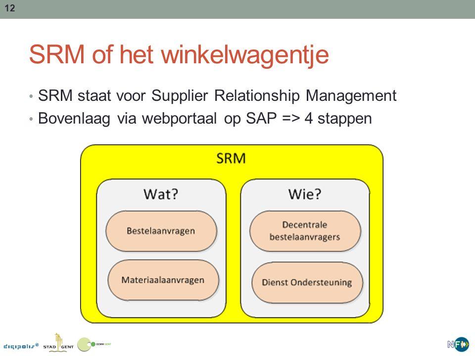 12 SRM of het winkelwagentje SRM staat voor Supplier Relationship Management Bovenlaag via webportaal op SAP => 4 stappen