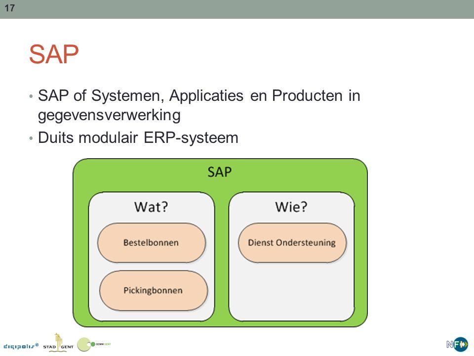 17 SAP SAP of Systemen, Applicaties en Producten in gegevensverwerking Duits modulair ERP-systeem