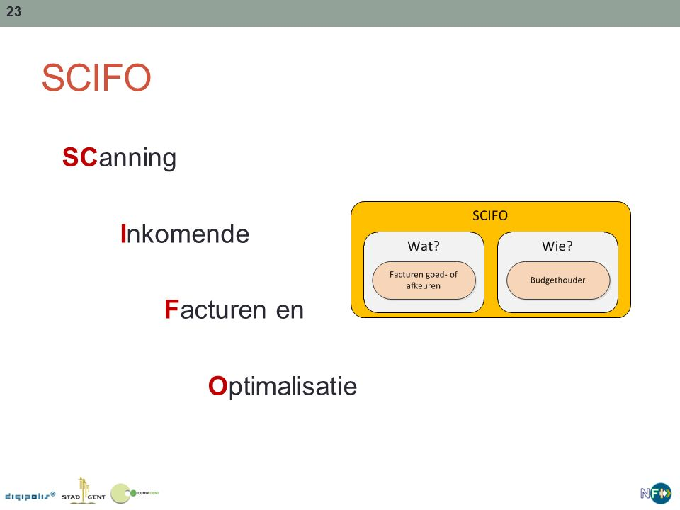 23 SCIFO SCanning Inkomende Facturen en Optimalisatie