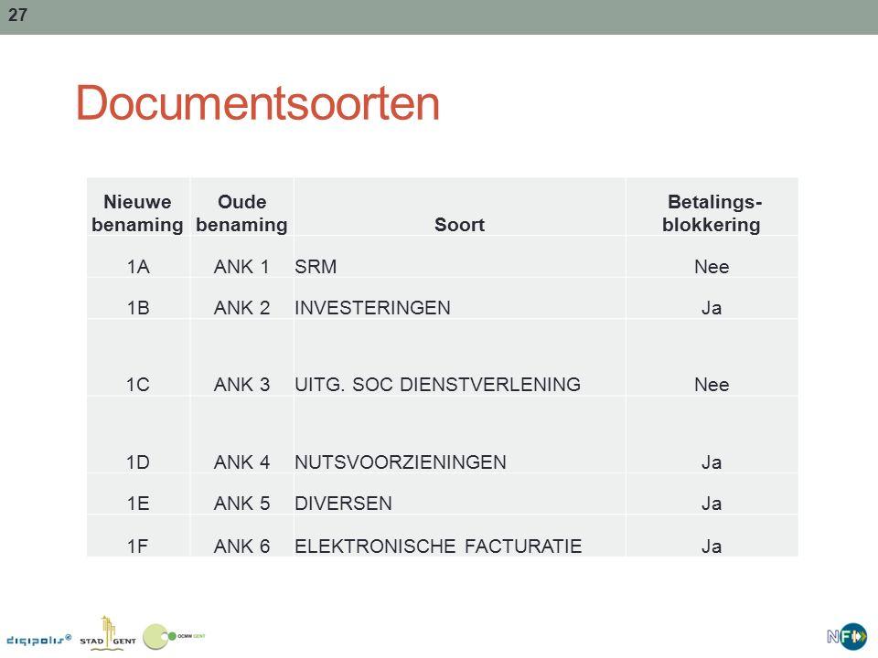 27 Documentsoorten Nieuwe benaming Oude benamingSoort Betalings- blokkering 1AANK 1SRMNee 1BANK 2INVESTERINGENJa 1CANK 3UITG.
