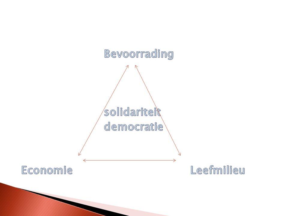 Voorbeeld: - eerlijke koffie  eerlijke benzine - Aardolie  corruptie & despotisme - Tegenbeweging : Extractive Industries Transparency Iniatiative - Een rol voor Vlaanderen..?