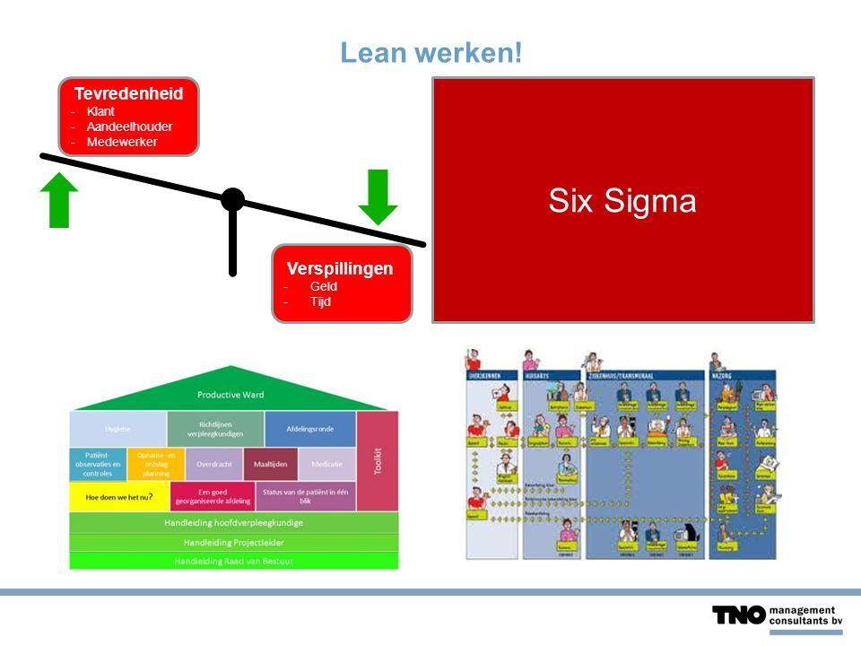 Lean werken! Six Sigma Tevredenheid -Klant -Aandeelhouder -Medewerker Verspillingen -Geld -Tijd