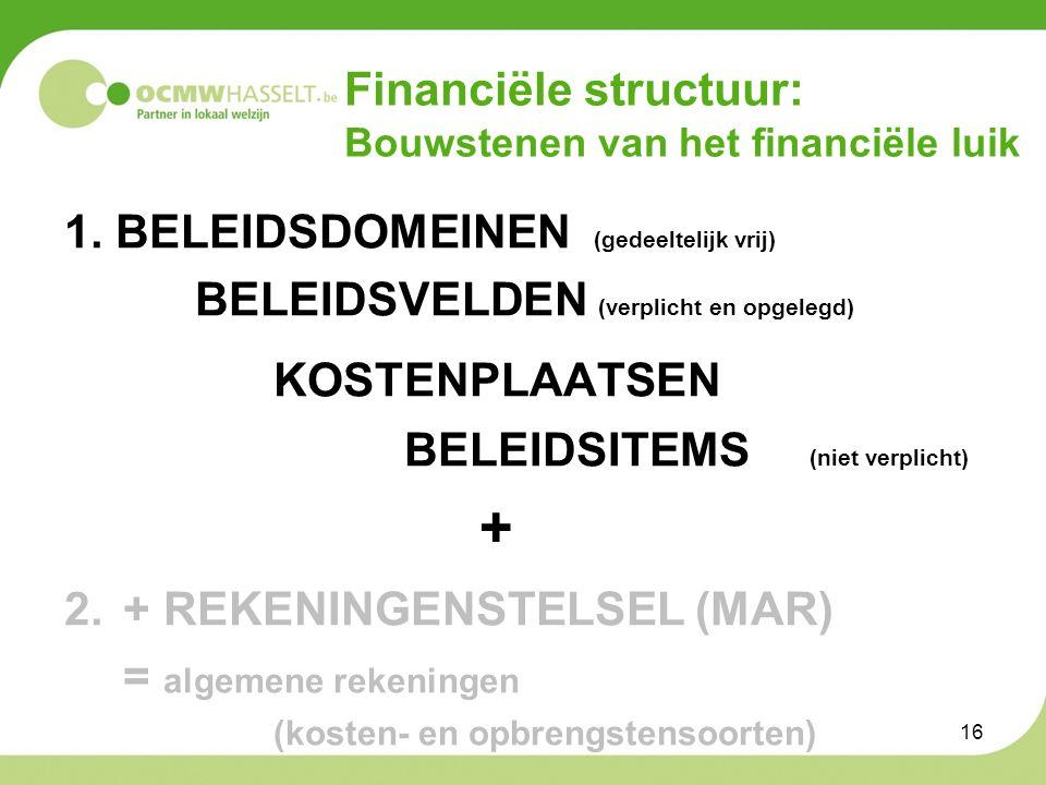 Financiële structuur: Bouwstenen van het financiële luik 1.