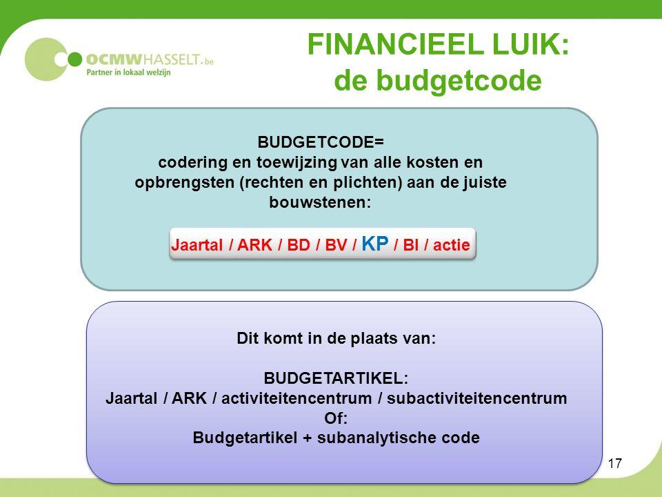 FINANCIEEL LUIK: de budgetcode Dit komt in de plaats van: BUDGETARTIKEL: Jaartal / ARK / activiteitencentrum / subactiviteitencentrum Of: Budgetartikel + subanalytische code BUDGETCODE= codering en toewijzing van alle kosten en opbrengsten (rechten en plichten) aan de juiste bouwstenen: Jaartal / ARK / BD / BV / KP / BI / actie 17