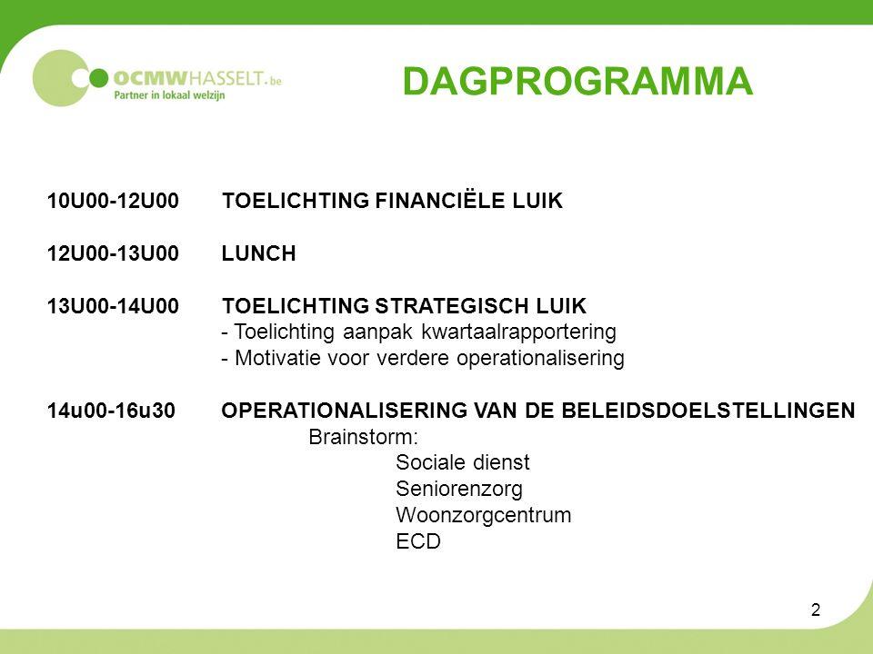 DAGPROGRAMMA 2 10U00-12U00TOELICHTING FINANCIËLE LUIK 12U00-13U00LUNCH 13U00-14U00TOELICHTING STRATEGISCH LUIK - Toelichting aanpak kwartaalrapportering - Motivatie voor verdere operationalisering 14u00-16u30OPERATIONALISERING VAN DE BELEIDSDOELSTELLINGEN Brainstorm: Sociale dienst Seniorenzorg Woonzorgcentrum ECD
