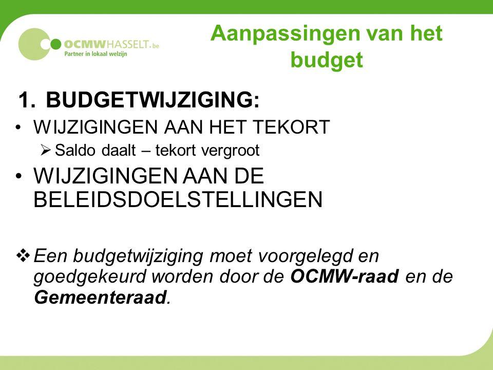 Aanpassingen van het budget 1.BUDGETWIJZIGING: WIJZIGINGEN AAN HET TEKORT  Saldo daalt – tekort vergroot WIJZIGINGEN AAN DE BELEIDSDOELSTELLINGEN  Een budgetwijziging moet voorgelegd en goedgekeurd worden door de OCMW-raad en de Gemeenteraad.