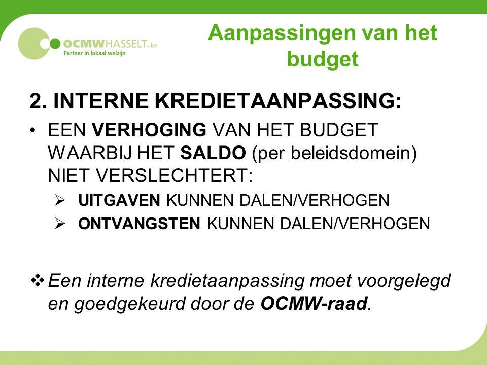 Aanpassingen van het budget 2.